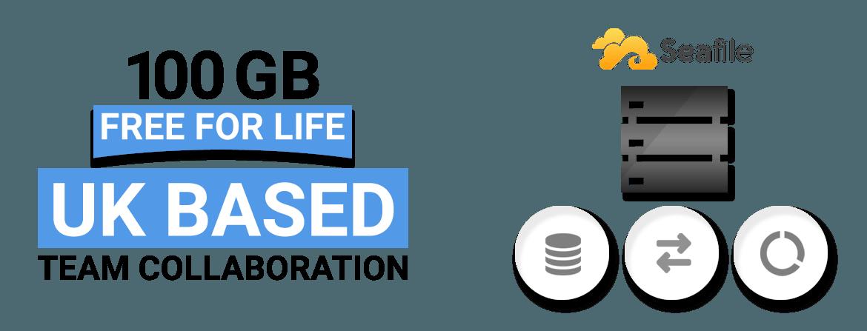 file sync share backup banner