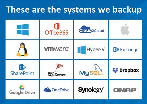 System we backup