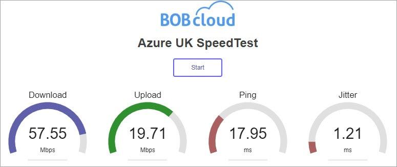 Azure UK speedtest result for cloud backup