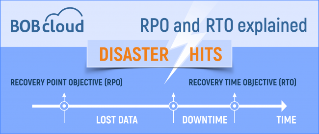 RTO and RPO explained